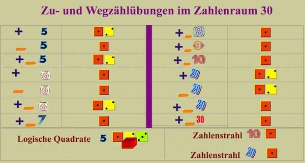 AFS-Methode, lesen, lernen, Mathe, Deutsch, Wissen, Internetseite, Kinder, Eltern, Legasthenie, Legasthenietraining
