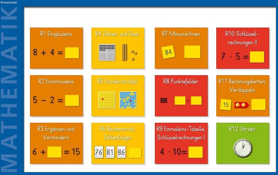 Online Mathe für die Volksschule, Mathe, rechnen, Dyskalkulie, online, kostenlos