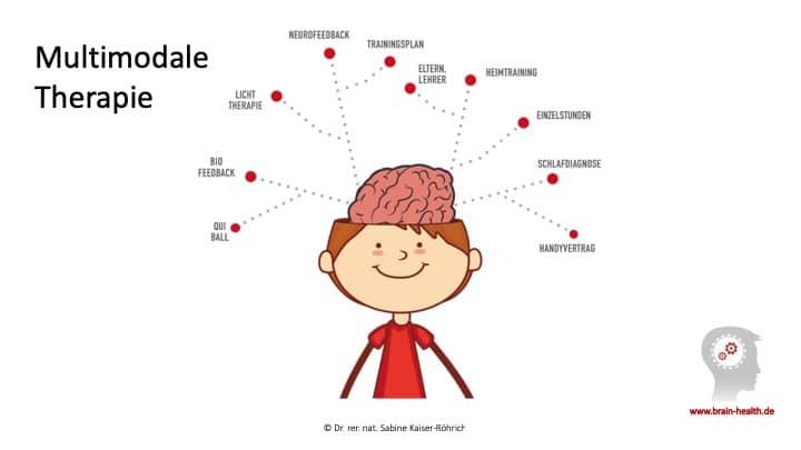 Fachtagung 2019, Legasthenie, Dyskalkulie, Legasthenietraining, Dyskalkulietraining, AFS-Methode, EÖDL, lesen, rechnen, schreiben, Feinmotorik, Sinneswahrnehmungen, differente Sinneswahrnehmungen, Legasthenie ist keine Krankheit, Dyskalkulie ist keine Krankheit, Lernen kann man lehrer, Lerndidaktiker, Neurofeedback
