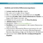 5-26FT_Individualiserung _Differenzierung _Diversität_Inklusion_Erich_Pammer_000006